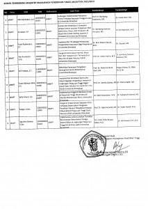 KOMISI PEMBIMBING MMPT 2012